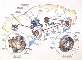 conventional brakes diagram   sun devil auto sun auto servicefor complete auto repair services and preventative maintenance  click to the sun auto service sun devil auto service repair shop location nearest you