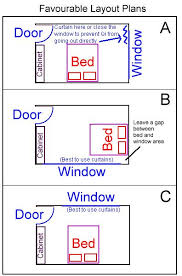 feng shui bed placement and in the bedroom on pinterest bedroom feng shui bedroom