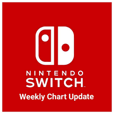 nintendo switch eshop charts nintendo switch amino welcome to a new series by me where i tell you something that can easily be seen for yourself i m going to list the charts section of the eshop here