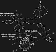 ezgo wiring diagram 48v ezgo wiring diagrams online ezgo electric 48v