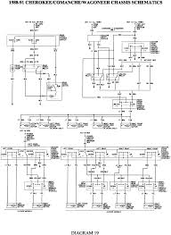 1997 jeep tj radio wiring diagram wiring diagram and hernes 2006 jeep tj radio wiring diagram schematics and diagrams