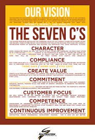 southeastern site development vision guiding principles 20224 seven c%27s poster email jpg
