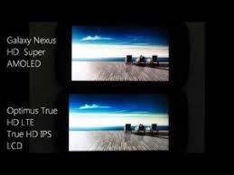 AMOLED или IPS? Большое сравнение популярных типов экранов