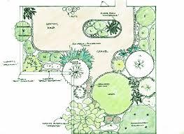 Small Picture Garden Design Eden Gardening ServicesRipponden West Yorkshire