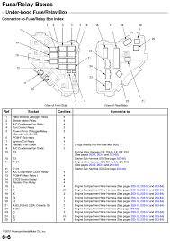 condenser fuse box honda civic fuse box problem honda wiring diagrams