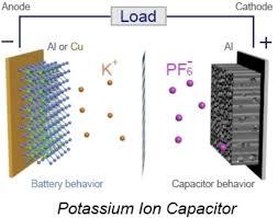 Emerging Potassium‐ion Hybrid Capacitors - Liu - 2020 ...