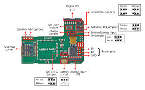 where is my car realtime gps gprs tracking of vehicles using arduino gprs gps shield diagram top