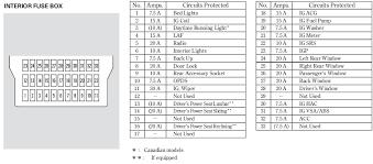 2006 bmw 750li fuse box diagram vehiclepad 2006 bmw 750li fuse 2006 honda odyssey fuse diagram honda schematic my subaru