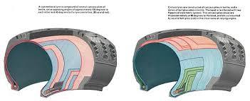<b>Pirelli Cinturato</b> - Wikipedia