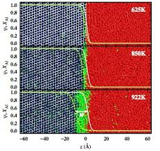 Molecular dynamics simulations phd thesis   menpros com