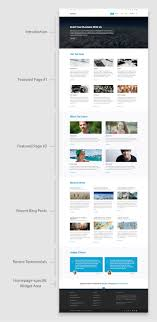 fortune theme wordpress themes for at wordpress com fortune front page