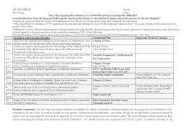 definition essay on fear thesis statement for definition essay  busstop resume is  fear definition essay article