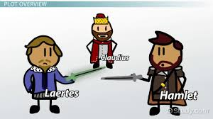 shakespeare s hamlet character analysis description video shakespeare s hamlet character analysis description video lesson transcript com