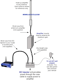 similiar router connection diagram keywords wifi wiring diagram electronic circuit diagram and layout