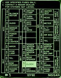 1997 bmw 328i fuse box diagram 1997 image wiring 1997 pathfinder fuse box 1997 wiring diagrams on 1997 bmw 328i fuse box diagram