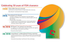 celebrating years of fda clearance a mid year review from guri the visionary team here at cortechs labs has been on fire and continues to drive their passion and commitment to developing inspired and relevant products