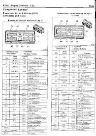 2003 chevy silverado alarm wiring diagram wiring diagram and hernes 2003 06 gmc yukon remote start pictorial 1999 chevy suburban alarm wiring diagram