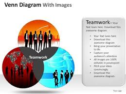 venn diagrams powerpoint templatesinvestment venn diagram powerpoint slides and ppt diagram templates