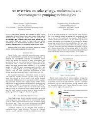 An overview on solar energy, molten salts and <b>electromagnetic</b> ...