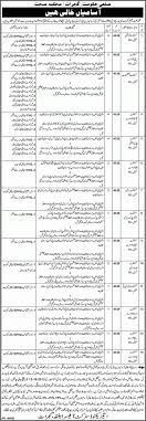 consultant jobs in health department district government of gujrat