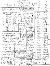 exponential algebra cheat sheet google search handy for study search