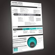 ideas about Resume Writing Services on Pinterest   Resume     Pinterest