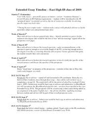 essay on successexcessum essay on success tk