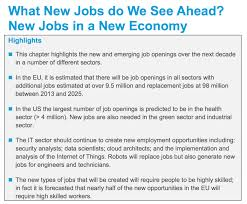 brilliant new report on the future of work jobs and the impact of view full image