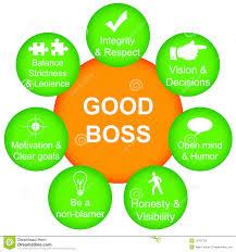 good boss stock photos image  good boss
