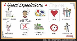 great expectations theme of love