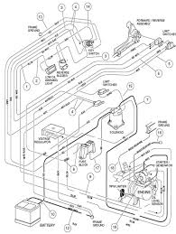 club car gas wiring diagram club wiring diagrams online 2002 club cart wiring diagram