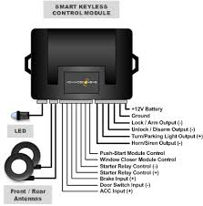 aftermarket alarm wiring diagram aftermarket wiring diagrams online