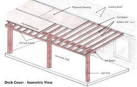 patio roof attach build
