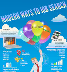 modern job search tips how networking goes social roth staffing modern job search tips how networking goes social