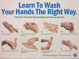 Image result for washing hands wrong and right
