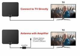 New <b>2 X</b> 300 Mile Range Digital Indoor HDTV <b>1080P</b> Antenna