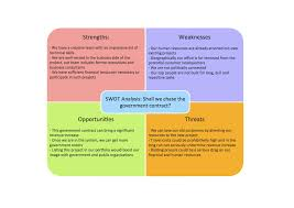 swot analysis swot matrix template swot analysis matrix swot analysis government contract
