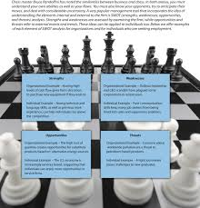 managing firm resources 4 5 swot analysis