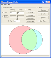 venn diagram plotter   integrative omics  circle venn diagram