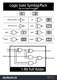 logic gate symbol pack with venn diagram equivalents and  bit    logic gate symbol pack with venn diagram equivalents and  bit full adder example stock vector illustration     shutterstock