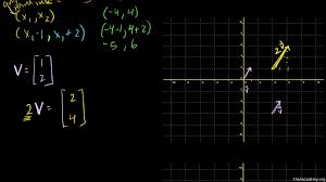 linear algebra khan academy 25 33