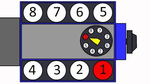 ford 289 and 302 v8 firing order animation ford 289 and 302 v8 firing order animation