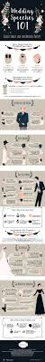 ideas about wedding speeches maid of honour this infographic by sheraton athlone hotel provide tips on how to write the perfect wedding speech
