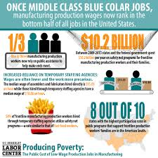 study shows effects of low manufacturing wages uaw producing poverty facebook