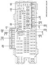 similiar ford f 250 fuse panel diagram keywords f250 fuse box diagram 2002 ford f 250 fuse box diagram 2011 ford