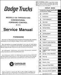 dodge pickup truck cd rom repair shop manual this cd rom covers all 1975 1976 dodge truck models including 100 200 300 500 600 700 800 d s w pickup forward control conventional school bus