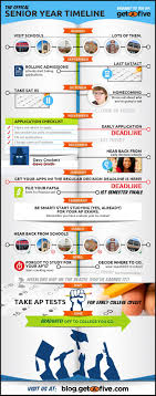 17 best ideas about high school seniors high school the whole senior year of high school totally mapped out this awesome infographic