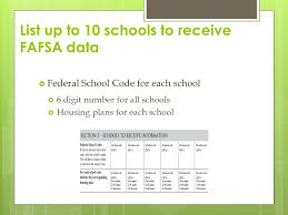 Making College Possible  Financial Aid Fun  Financial Aid Topics    List up to schools to receive FAFSA data  Federal School Code for each school