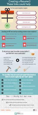 snip resume format skills phone  seangarrette cohow to use professional resume format