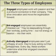 Workplace Quotes on Pinterest | Workplace Motivation, Team ...
